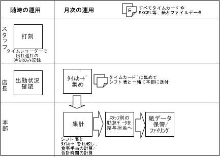 examples_c1