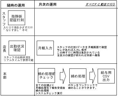 examples_c2